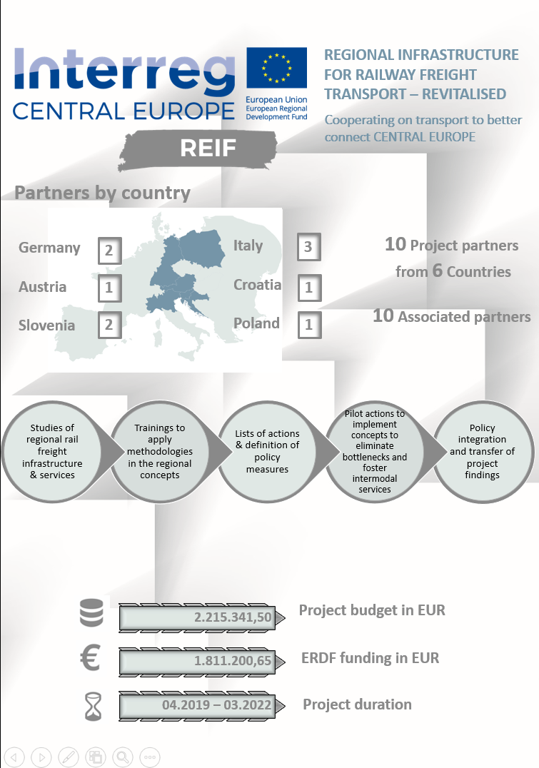 reif_infographic