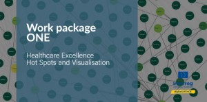 Work package 1: Visualization Tool & Hot Spots