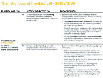 Thematic focus of third call